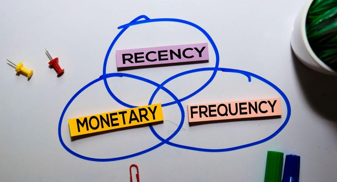recency - image