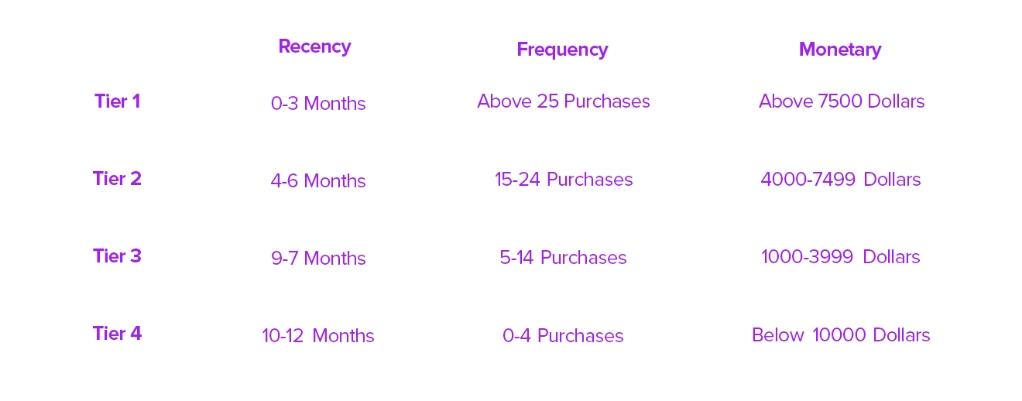 data driven marketing image